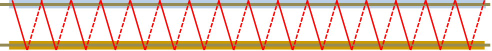 Cabos Paralelos Potência Constante Traçagem de Aquecimento ESAI Sistemas
