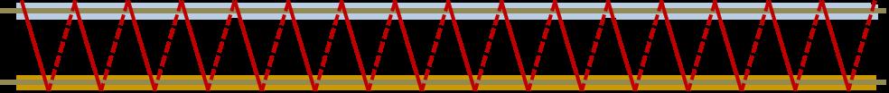 Cabos Paralelos Power Limiting Traçagem de Aquecimento ESAI Sistemas