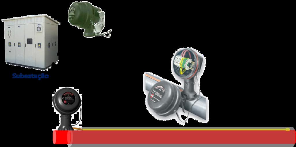 Traçagem de Aquecimento Elétrica Termostato Ambiente ESAI Sistemas