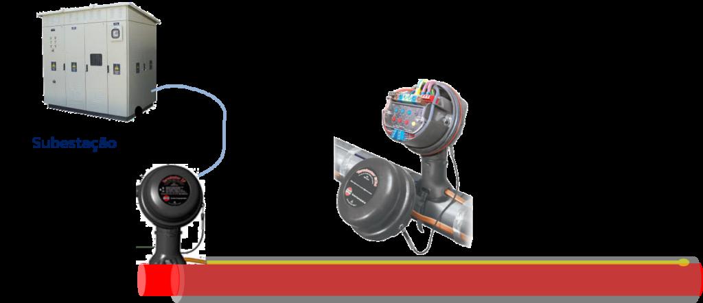 Traçagem de Aquecimento Elétrica Termostato Eletrónico Local ESAI Sistemas